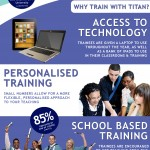 WHY TRAIN WITH TITAN
